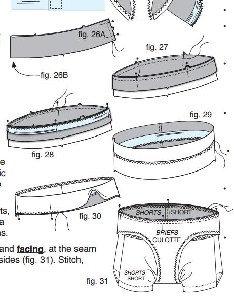 Jalie Swim Shorts, Waistband
