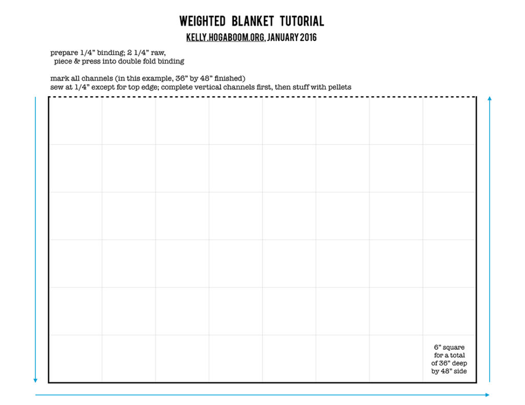 "Weighted Blanket Diagram (36"" by 48"", 4 pounds)"