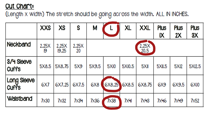 P4P SFR cut chart