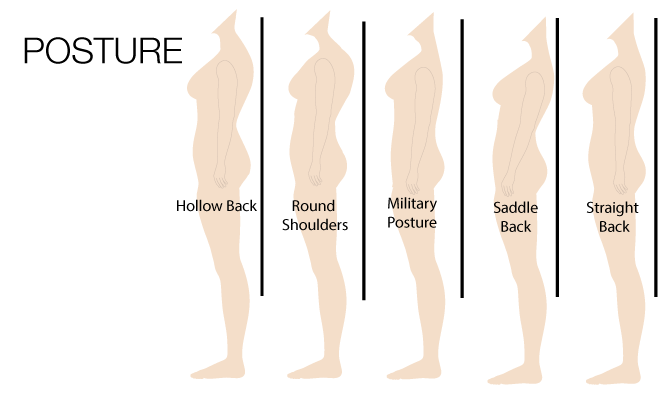 bootstrap measurement evaluate posture