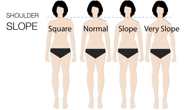 bootstrap measurement shoulder slope