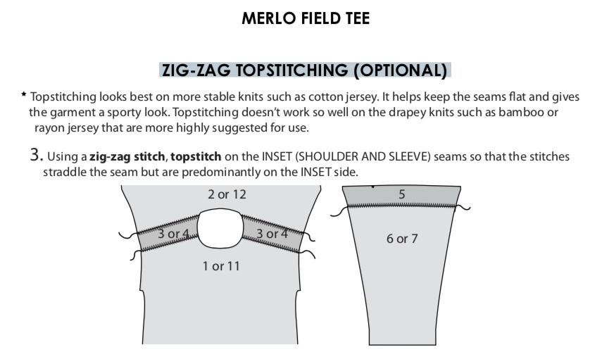 Merlo Field Tee, topstitching